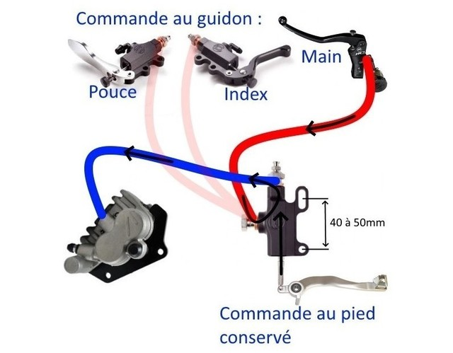 rear-master-cylinder-discacciati-14mm-fullthrottle-for-thumb-brake_1_-1.jpg